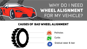 All You Need to Know About Car Wheel Alignment