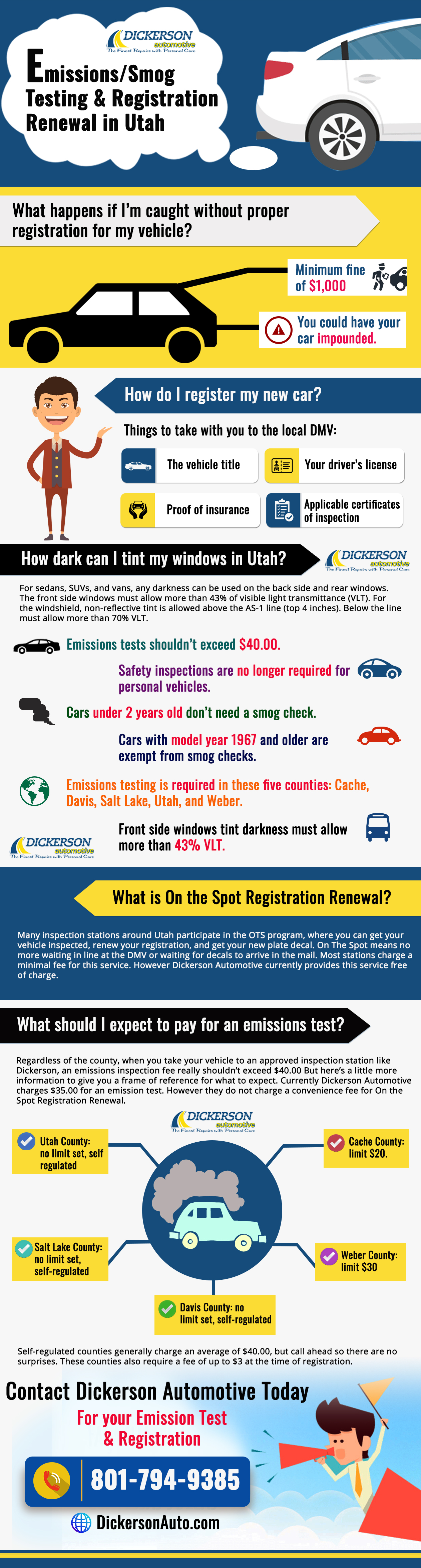 The Emission Test Infographic