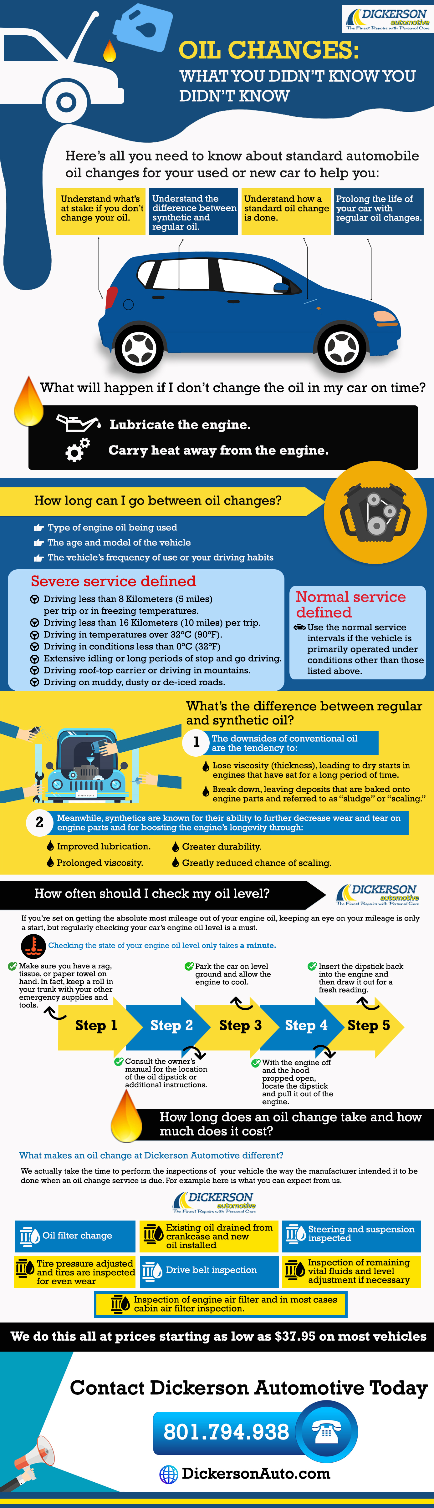 Oil Changes: What You Didn't Know You Didn't Know Infographic
